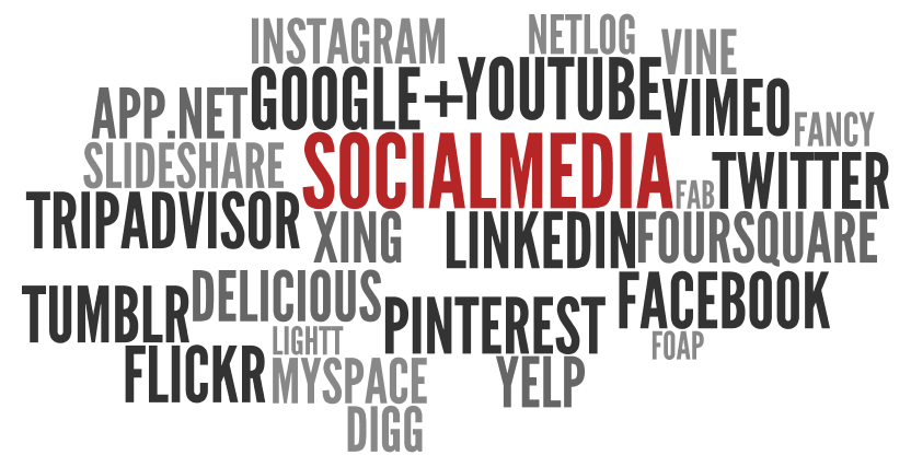 Social Media for Law Firms: Benefits, Risks and Generating Business Online
