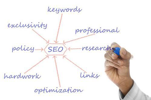 law firms keywords seo